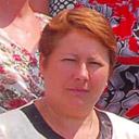 Бурковська Н.Г.